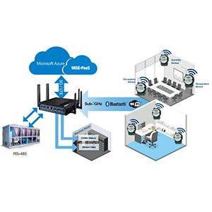 Smart HVAC System for Smart Building